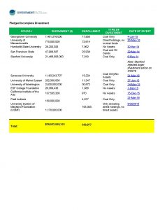 Divestment Scoreboard_Page_3